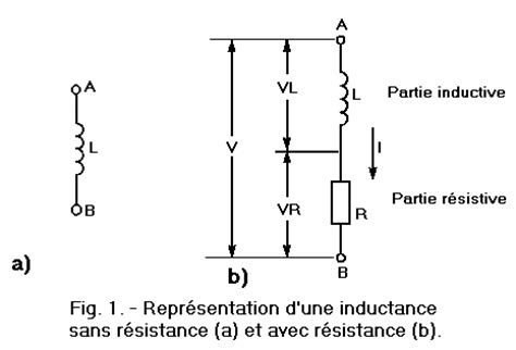 inductance series resistance electric impedance quot 1st part quot
