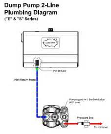Service Brake System 2005 Tahoe Hydraulic Plumbing Diagram Hydraulic Get Free Image