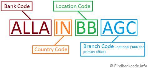 bank code barbados bank codes list codes of all banks
