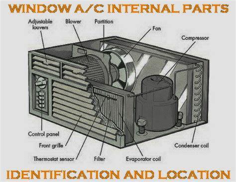 whirlpool window air conditioner wiring diagram wiring