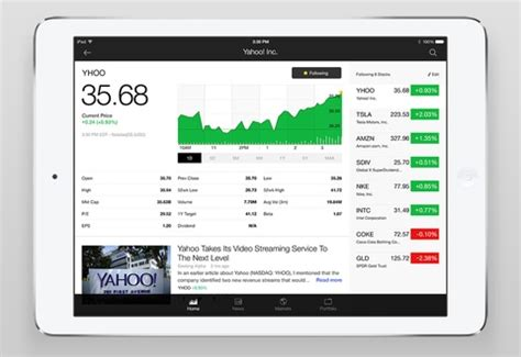 yahoo redesigns finance app  real time