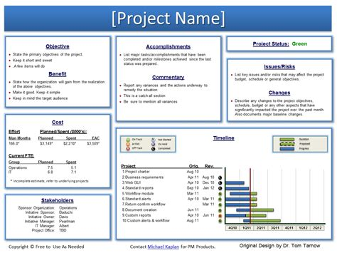 This Powerpoint Project Dashboard Template Is Easy To Edit Intended For Project Status Update Powerpoint Project Status Dashboard Template