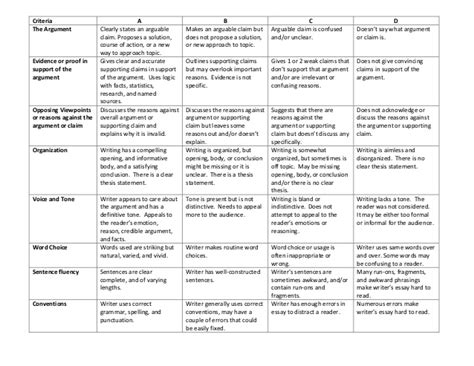 Writing Rubric For Argumentative Essay by Persuasive Essay Rubric
