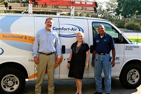 Comfort Air Engineering Inc by Service