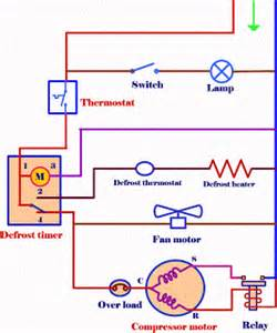8145 20 paragon defrost timer wiring diagram get free image about wiring diagram