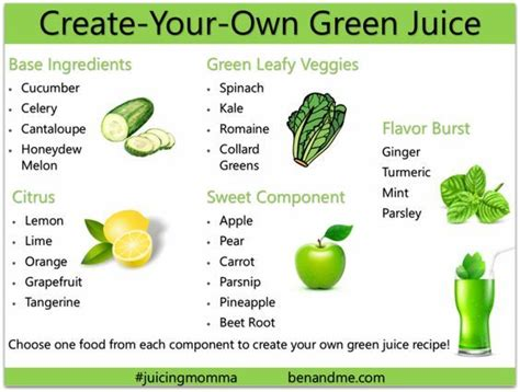 easy juicing recipes bundle healthy and easy to make will increase your energy books how to create your own green juice recipes a simple