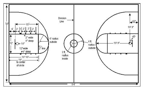basketball court diagram best photos of basketball court diagram basketball court