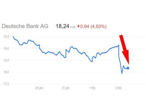 deutsche bank münchen universität de koers deutsche bank keldert na nieuwe