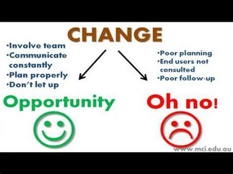 Change Management Syllabus Mba by Change Management 30 Second Management Course