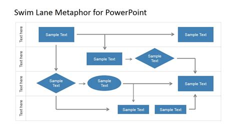 Swim Lane Diagram For Powerpoint Slidemodel Swimlanes In Powerpoint