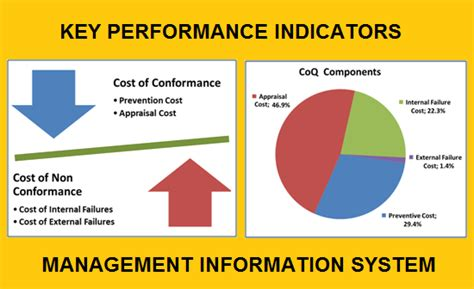performance management in healthcare from key performance indicators to balanced scorecard second edition himss book series books key kpis in management information system mis