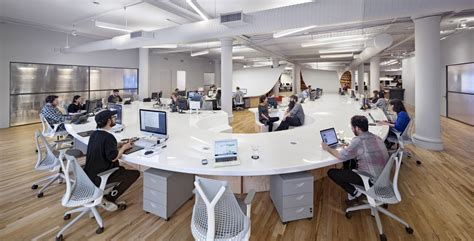 citi remote office help desk 5 ways startups revolutionized office design