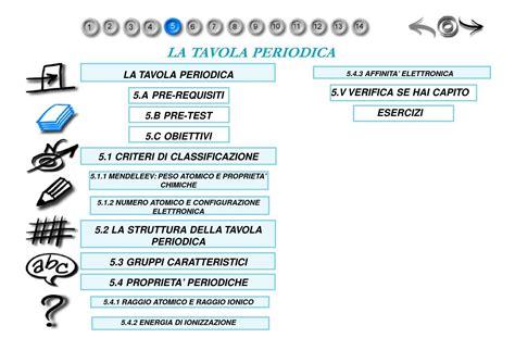 chimica tavola periodica degli elementi tavola periodica degli elementi dispense
