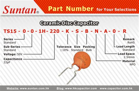 ceramic capacitor code number ceramic disc capacitor