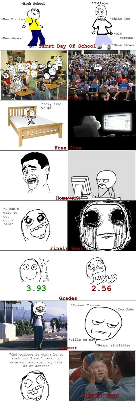 Funny High School Memes - le high school vs college view more rage comics at http
