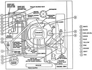 plymouth 318 engine diagram carb plymouth get free image about wiring diagram