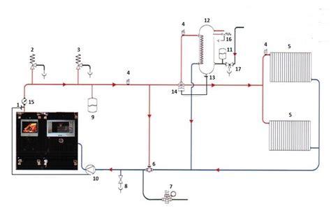 c 243 mo instalar cocina calefactora