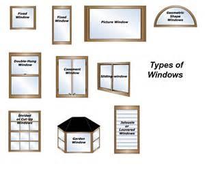 Bow Windows Home Depot top 10 window contractors amp replacement windows in ventura