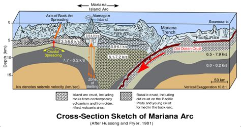 c section wiki file cross section of mariana trench svg wikipedia
