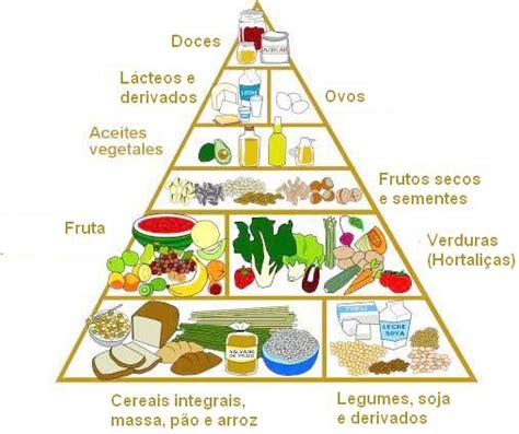 piramide alimentare vegetariana pir 226 mide vegetariana pir 226 mide alimentar vegetariana