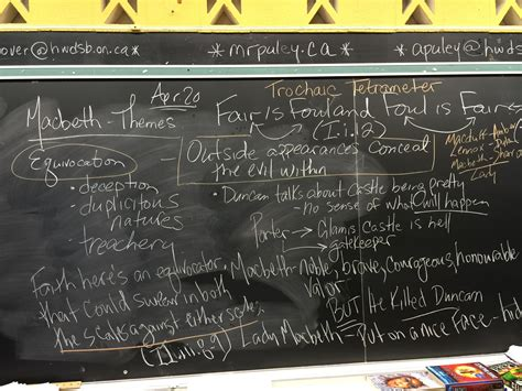macbeth themes nature equivocation mr puley