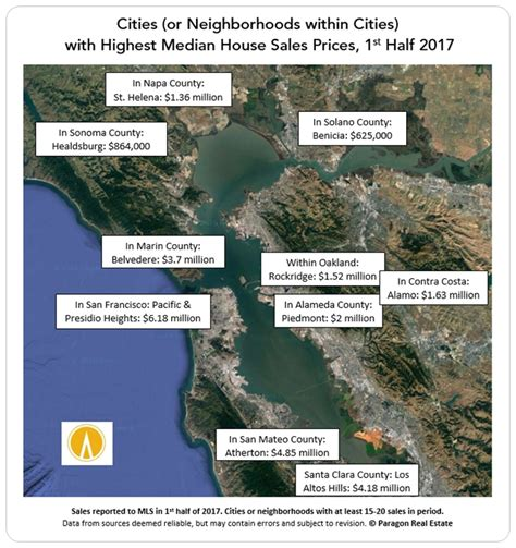 bay area home prices incomes demographics solaegui