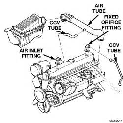 1997 Jeep Wrangler Exhaust System Diagram How To Replace An Exhaust Manifold On A 1997 Jeep Wrangler