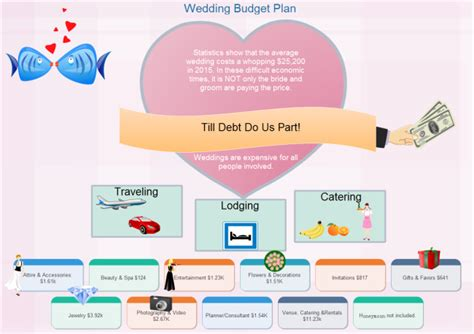 Floor Plan Online Free wedding budget diagram free wedding budget diagram templates