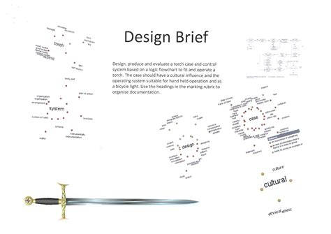 design brief with specifications and constraints design project mini torch below the australian curriculum