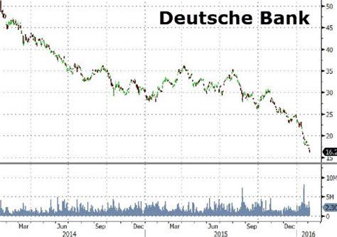 deutsche bank broking fuga dalle banche rischio panico su questo colosso wall