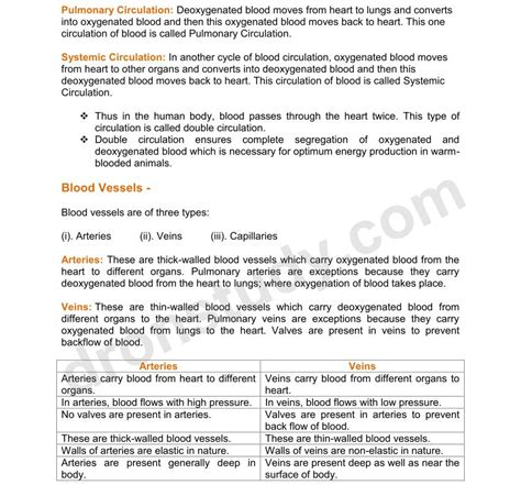 chapter notes life processes 2 class 10 science