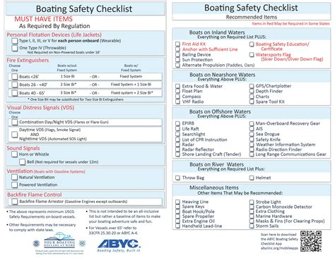 boat safety gear checklist boating safety checklist danalevi powerboats