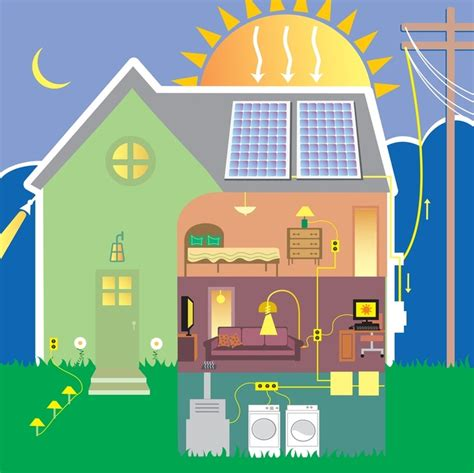 home energy audit energy auditing