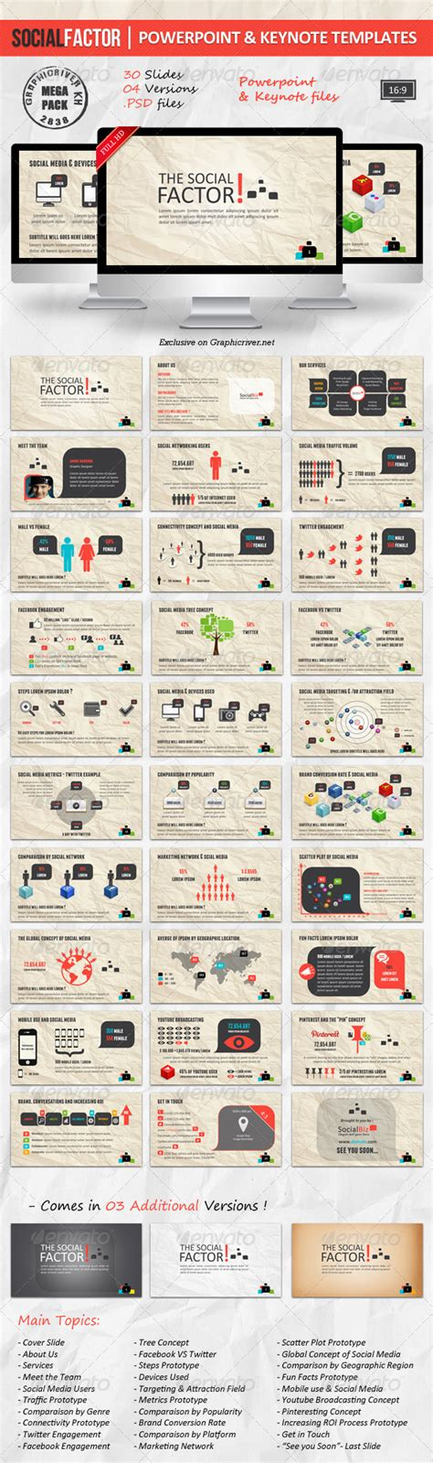 socialfactor powerpoint and keynote templates www