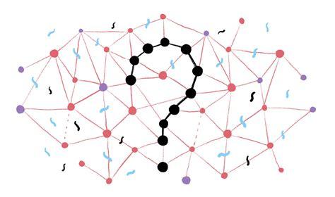 pengertian algoritma  contohnya
