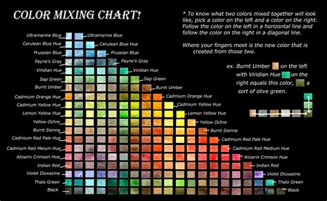 watercolor color mixing chart by celticwindproduction on