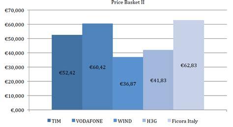 tariffe telefonia mobile tariffe cellulari care no basta saper scegliere