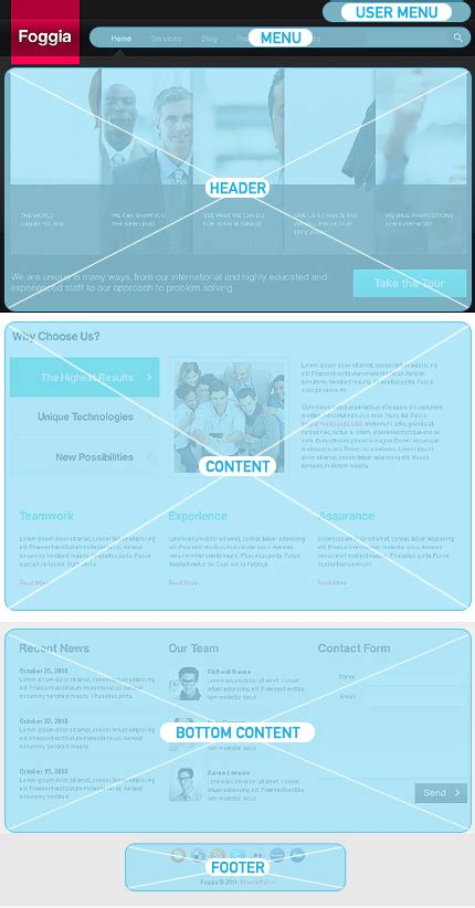 consulting drupal template 36389