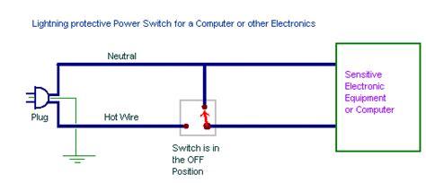 blocking diode size blocking diode size