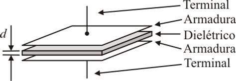 capacitor plano esferico e cilindrico capacitor plano esferico e cilindrico 28 images capacitores e condensadores capacitores col