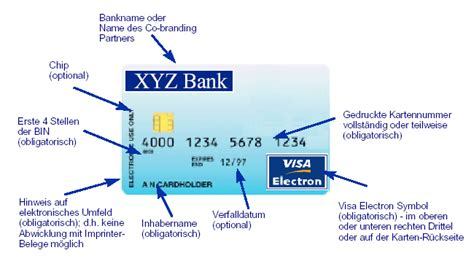 kreditkarten nummer visa debit karte alle infos zu debitkarten