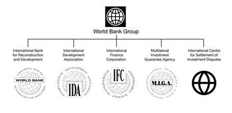 world bank financial year archived canada at the imf and world bank 2012