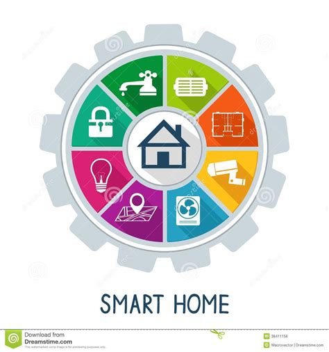 home automation technology smart home automation technology concept royalty free