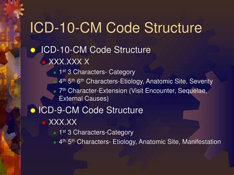icd 9 code osteoporosis ppt preparing for icd 10 cm pcs what does a coder need