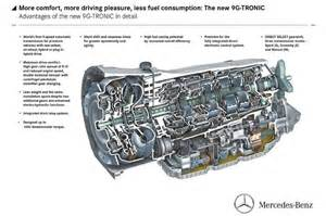 2014 mercedes 9g tronic diagram with labels 2 photo 303541 automotive