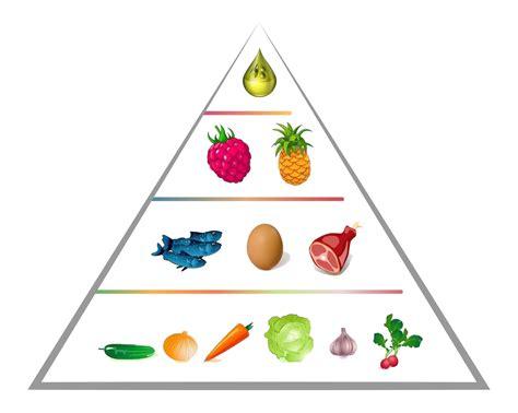 alimentazione contro cellulite cellulite ecco come sconfiggerla una volta per tutte