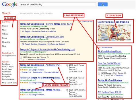 What Search In Search Engine Results Explained Clikwiz