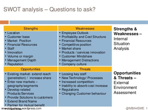 Questions To Ask Adcom During Mba by Mba4sme Swot Analysis