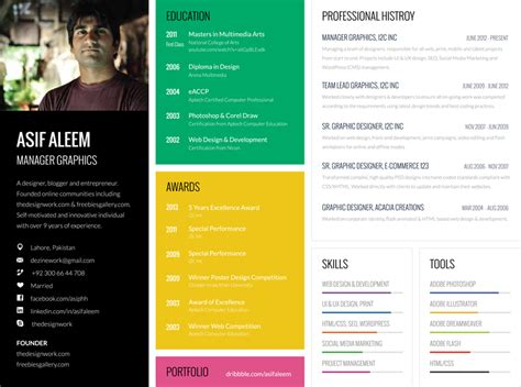 Free Professional Resume Template 2014 by 10 Best Free Professional Resume Templates 2014