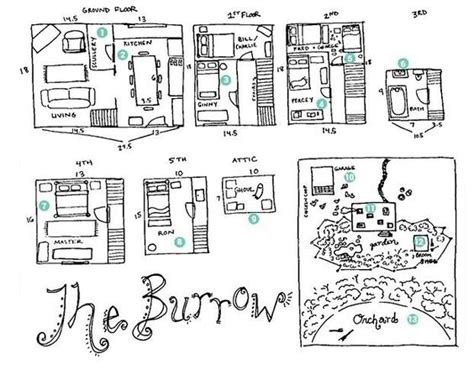 floorplan to the burrow harry potter fandom the o jays the burrow and to the